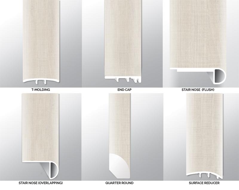 vinyl plank interlocking edge profiles