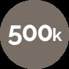 500 infograph