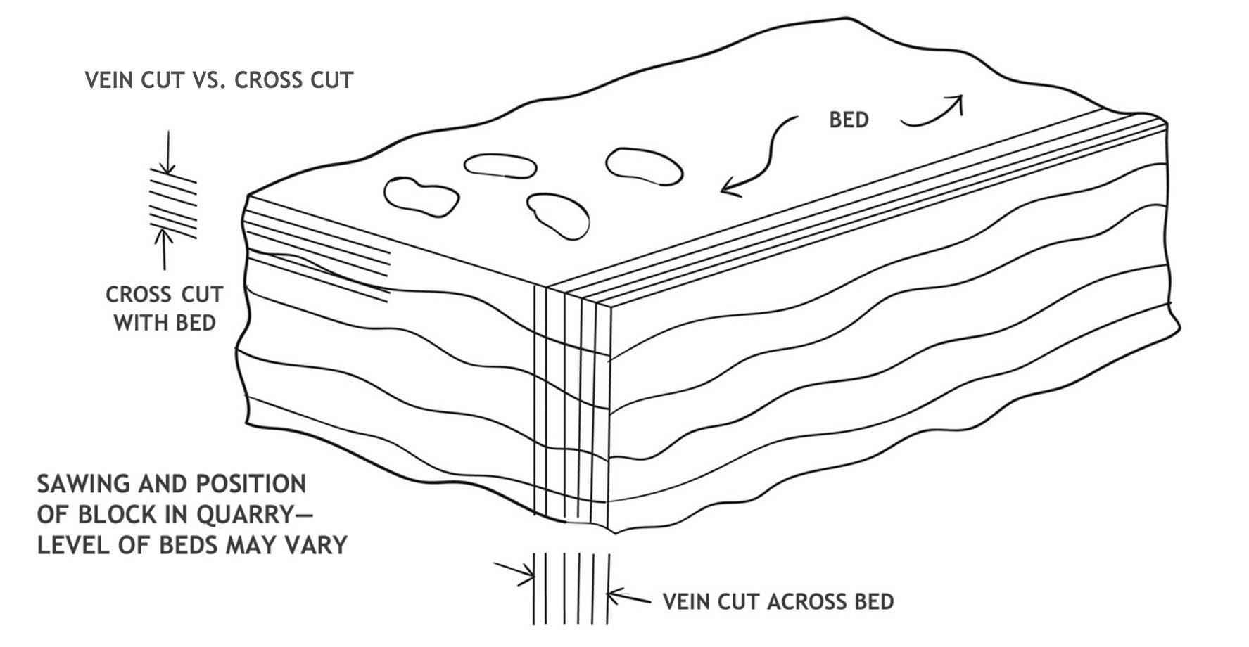 flooring travertine tile source
