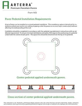 Arterra Pedestal Installation Guide